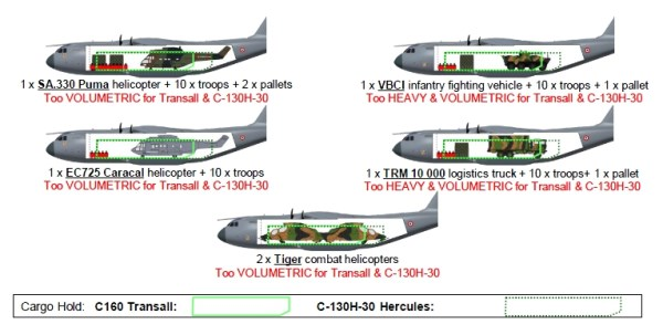 Boeing C17 - Page 2 A400payload-600-x-303