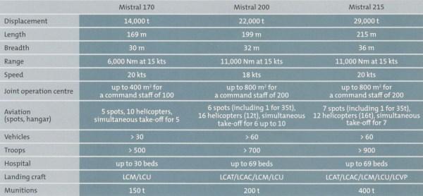 Mistral9 (600 x 278)